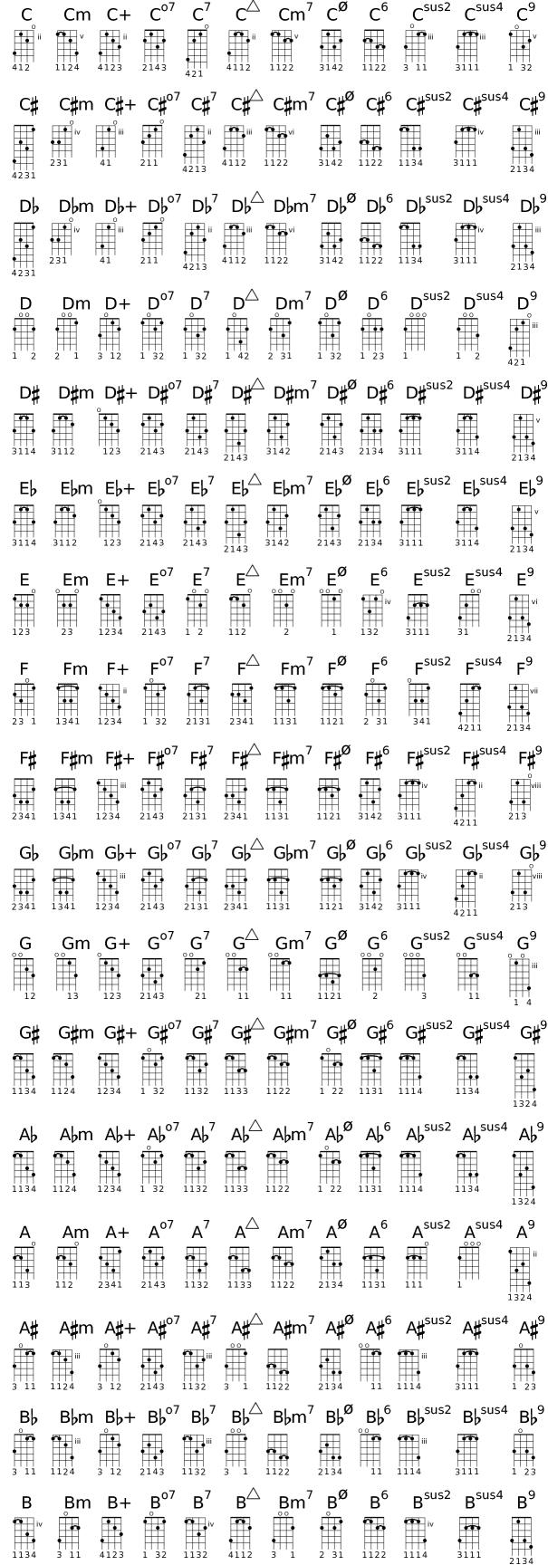 Mandolin Chords.png