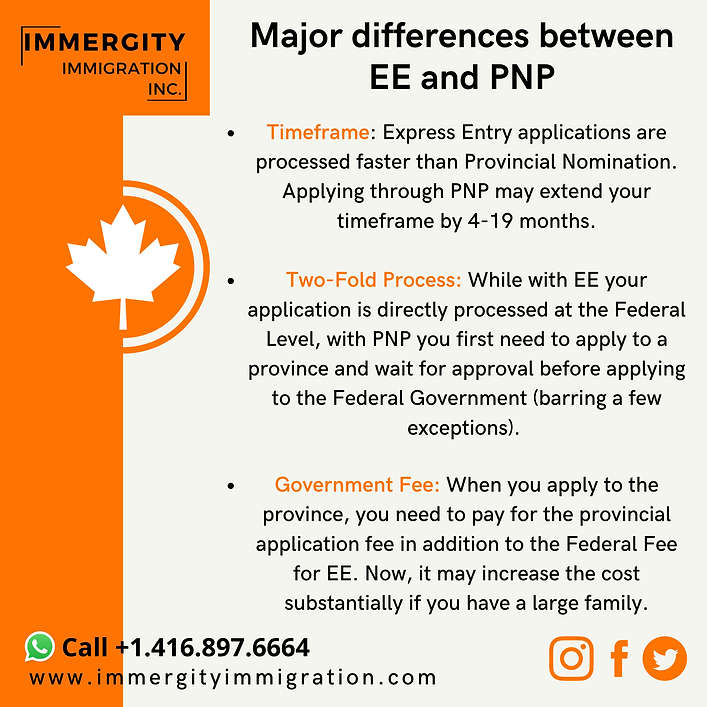 Express Entry or Provincial Nominee Program - Immergity Immigration Consultant.png