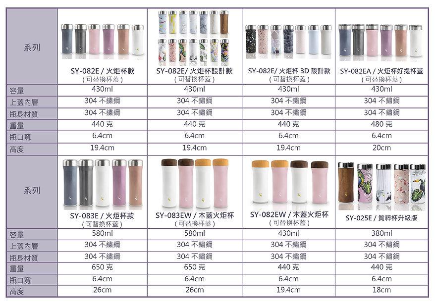 產品表格08083.jpg