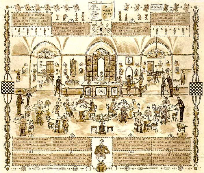 Das Wiener Cafe