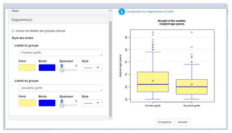 Plug-Stat : Notre assistant d'analyse des données de santé étend ses possibilités graphiques.
