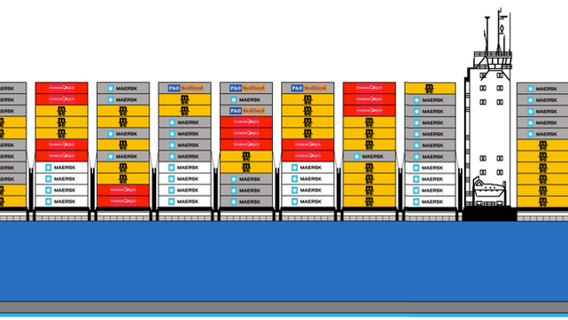 Shipping is Broken – Technology      (Part III)