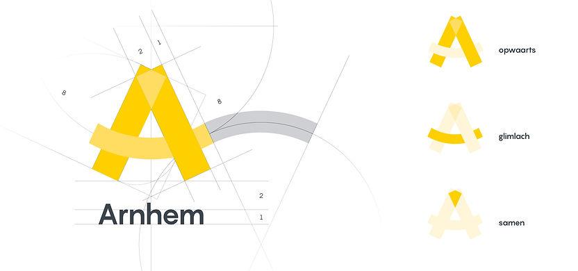 Arnhem Brand Guidelines_banner.jpg