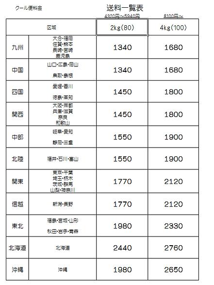 2019送料.png