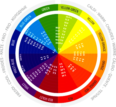 ORIGIN COLOR WHEEL.png