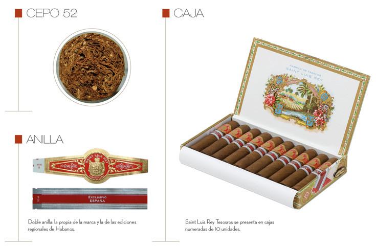 Detalle de caja, anilla y cepo de los habanos Saint Luis Rey Tesoros Ed. Exclusiva España