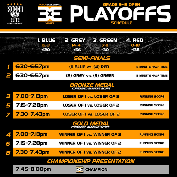 9-13 Open Playoff Schedule.png