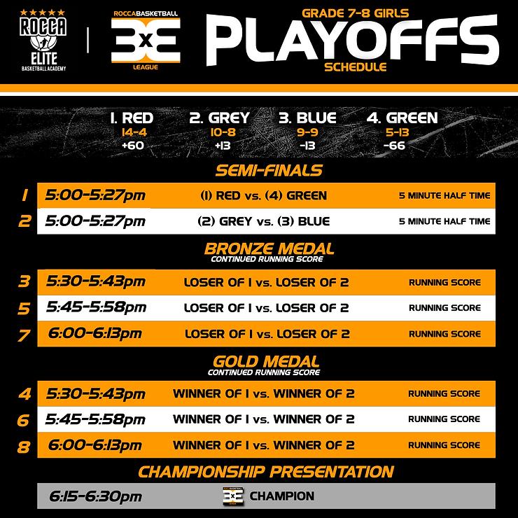 7-8 Girls Playoff Schedule.png