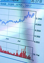 ATM Trending, ATM Reports, KPI