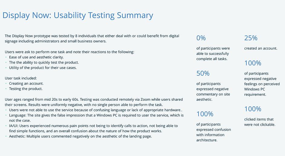 Usability Test summary