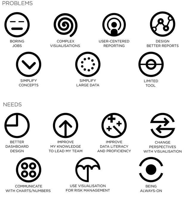 탠저블비츠 데이터시각화 이유