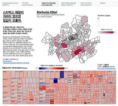 데이터시각화 by 탠저블비츠