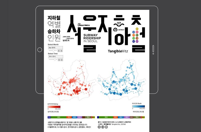지하철 승하차 데이터시각화 데이터시각화 by 탠저블비츠