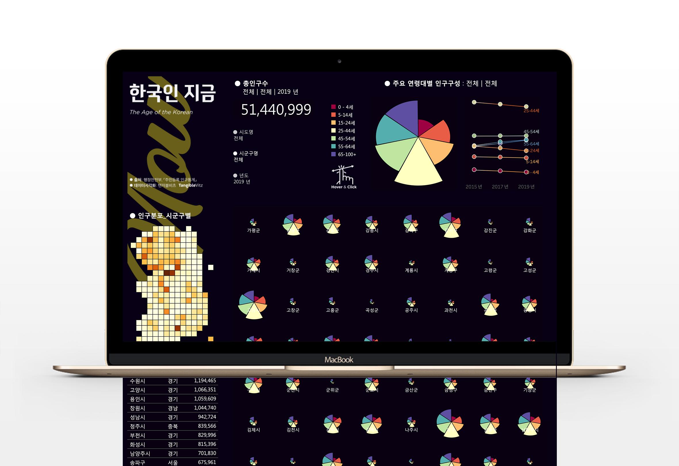 KOREA 인구분포 데이터시각화 by 탠저블비츠