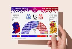 국회의원선거 21대 데이터시각화 by 탠저블비츠