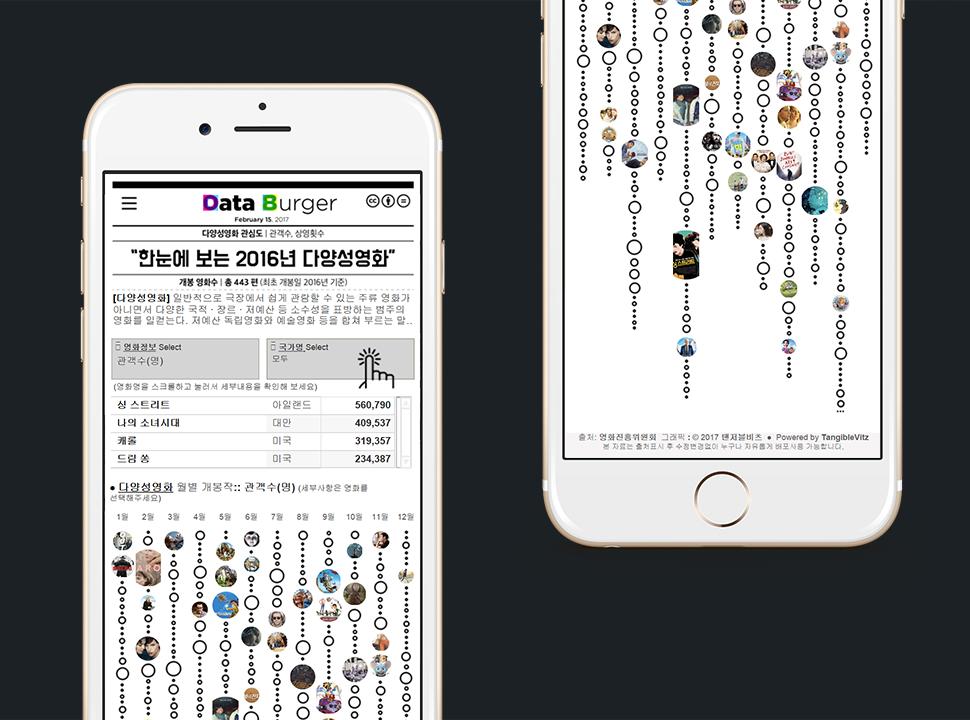 다양성영화 2016 데이터시각화 by 탠저블비츠
