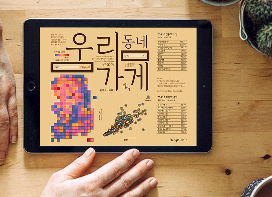 소상공인 상권정보 데이터시각화 by 탠저블비츠