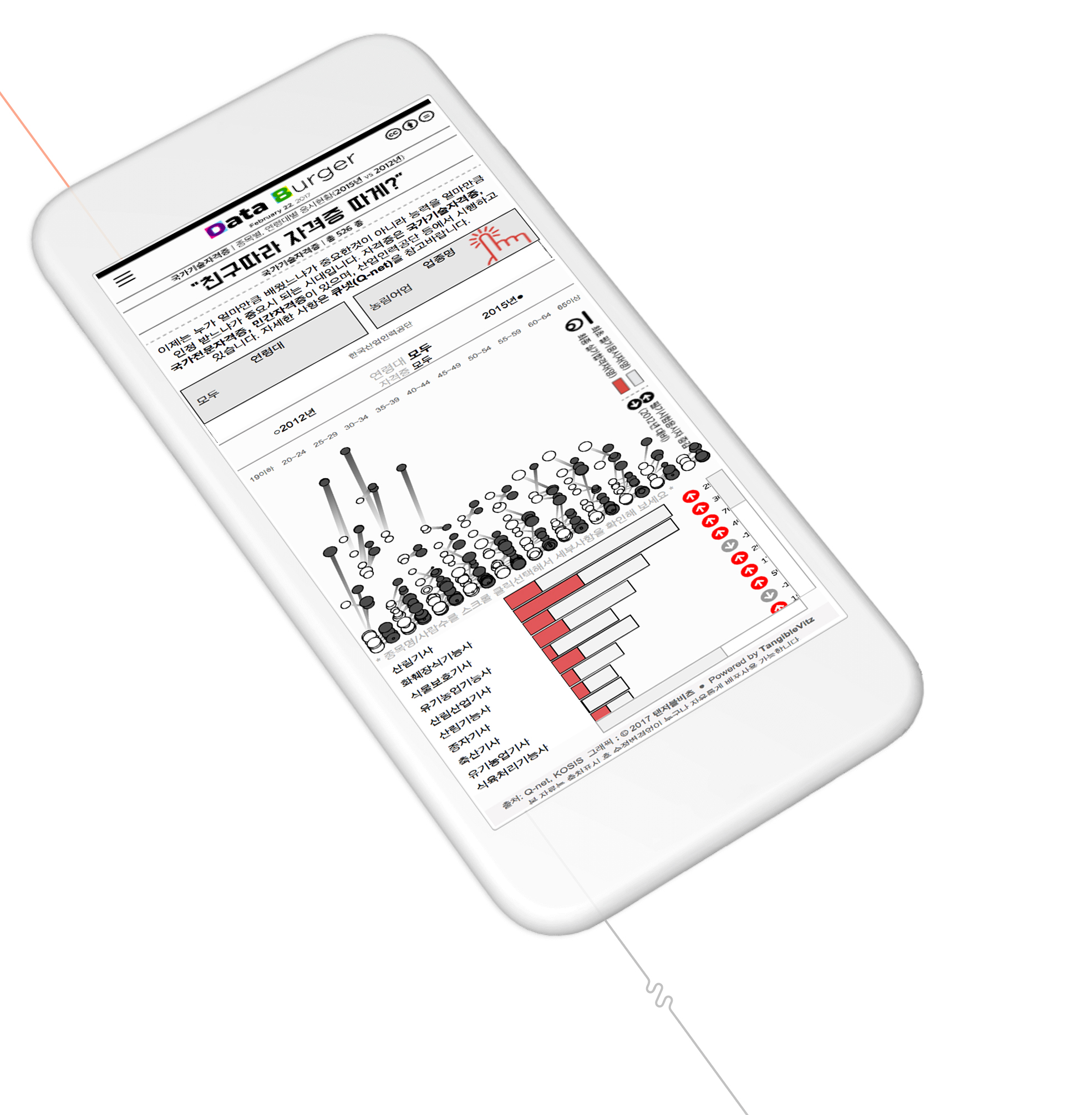 국가기술자격증 현황 데이터시각화 by 탠저블비츠