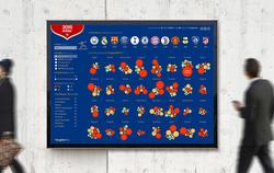 월드컵 WorldCup2018 데이터시각화 by 탠저블비츠