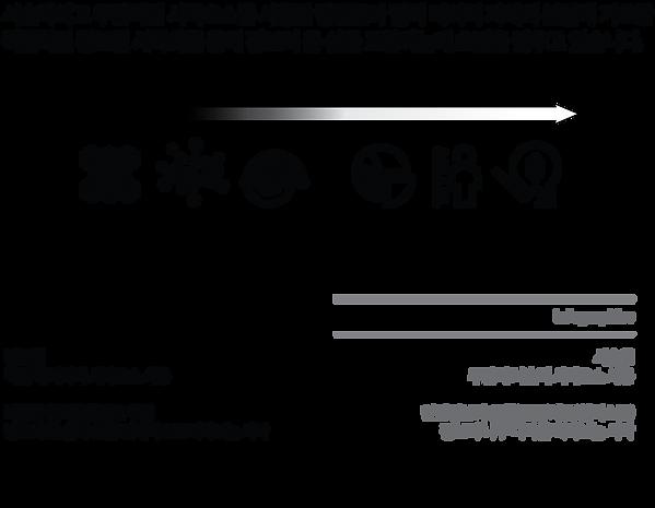 데이터시각화와 인포그래픽