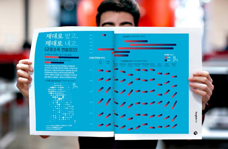 연말정산 inCome 2016 데이터시각화 by 탠저블비츠