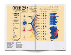 제7회 전국동시지방선거결과 데이터시각화 by 탠저블비츠