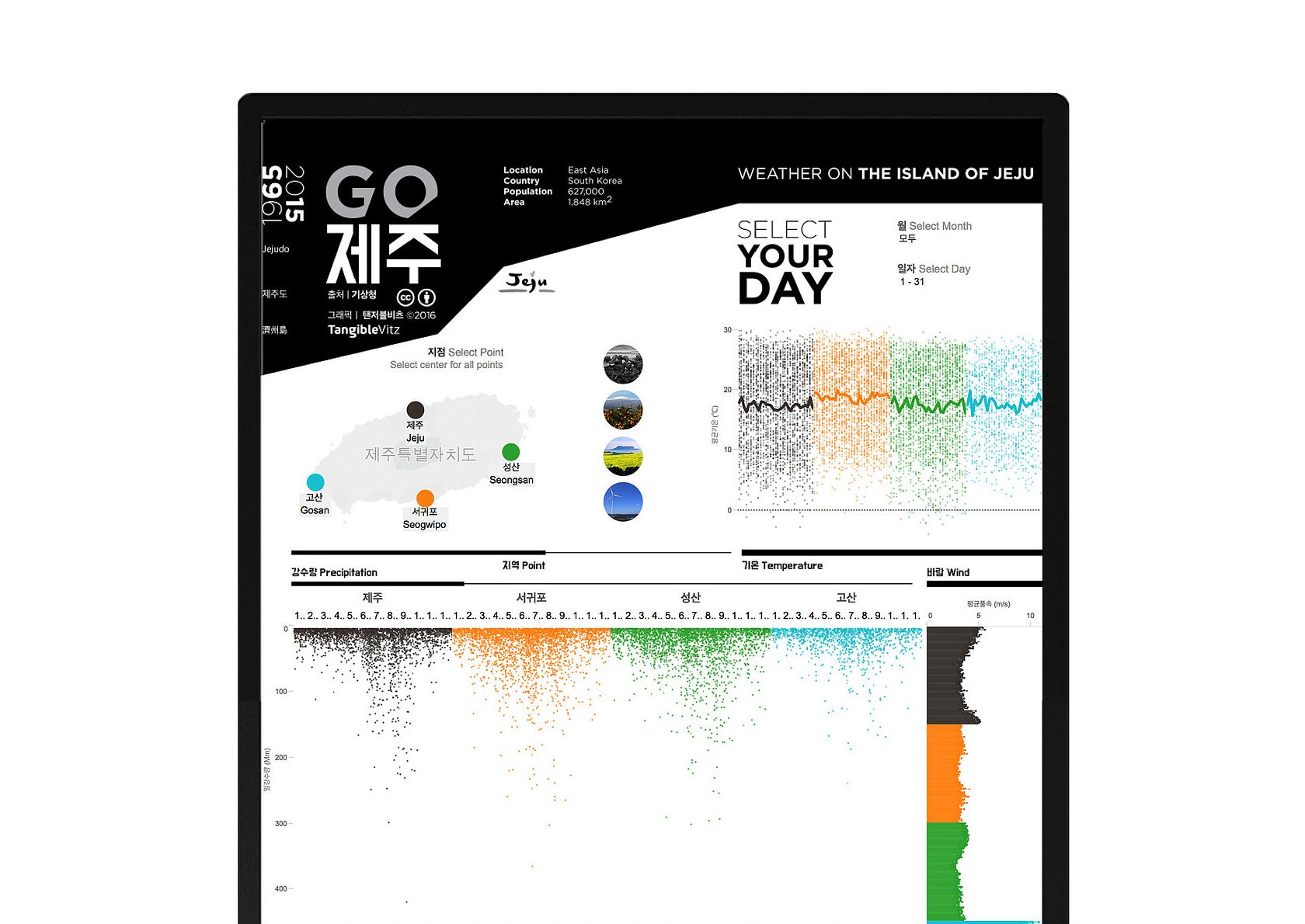 제주도 날씨 데이터시각화 by 탠저블비츠