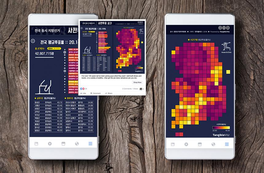 사전투표율, 지방선거2018 데이터시각화 by 탠저블비츠
