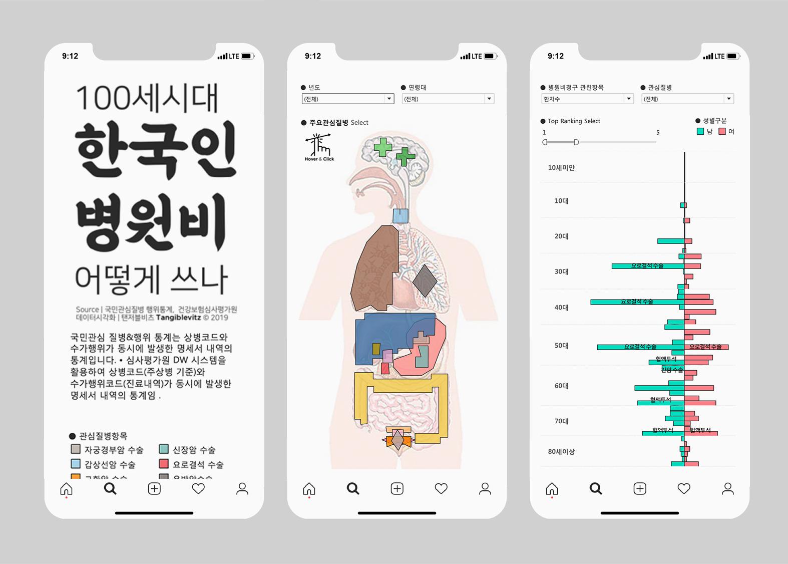 한국인 관심질병 데이터시각화 by 탠저블비츠