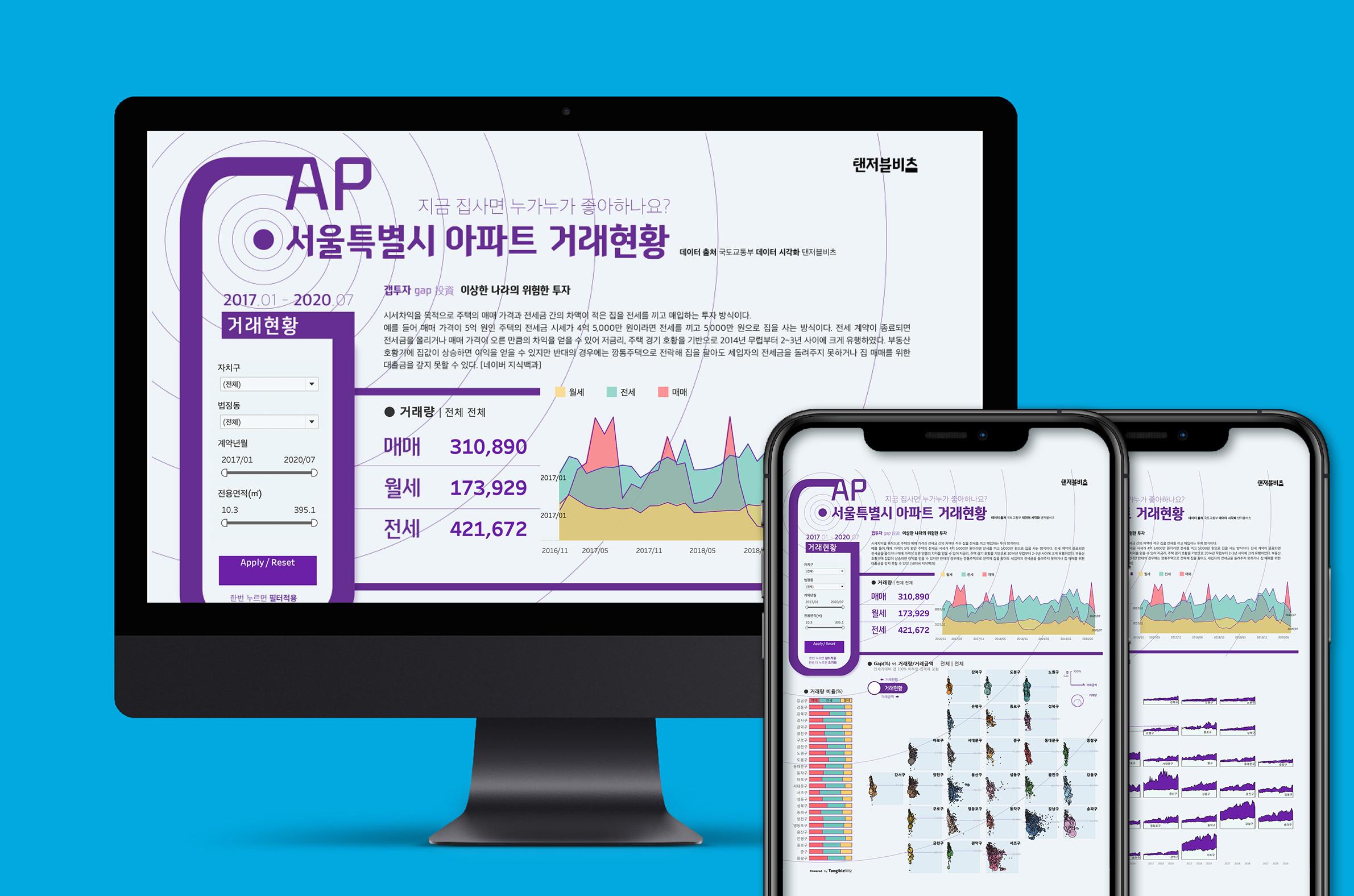 서울 아파트 거래량 2021 데이터시각화 by 탠저블비츠