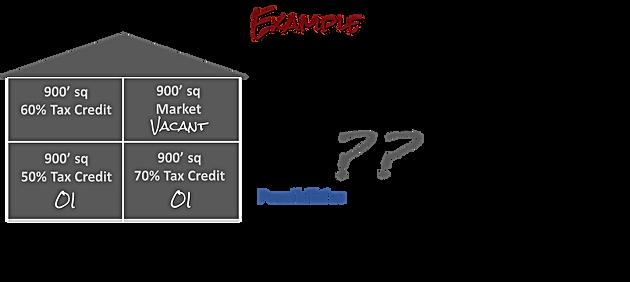 Aspire to Average! - Part 4 | Costello Compliance