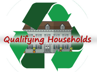 Reduce, Reuse, Resyndicate - FAQs - Part 2