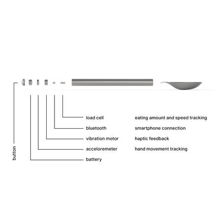 spoon parts2.jpg