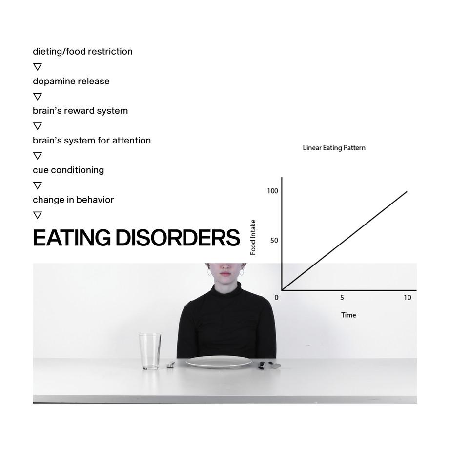 eating dis mechanism.jpg
