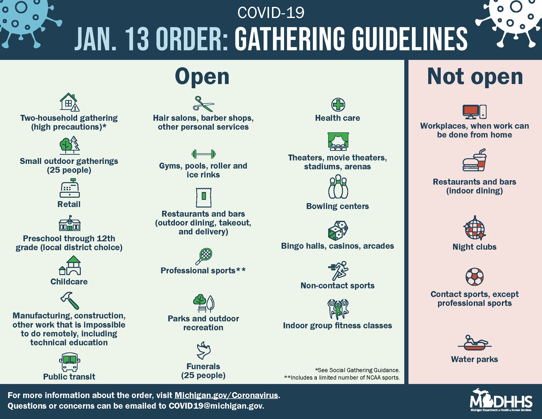 1-13_COVID_Gathering_Guidelines_v1_71283