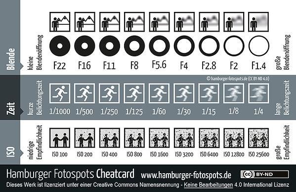 Cheatcard_85x55_300dpi_RGB_web_de_CC-BY-