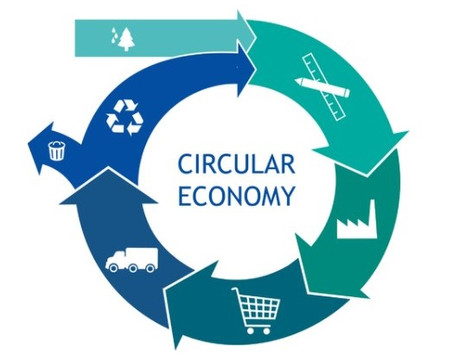 About Circular Economy and Sustainable Development