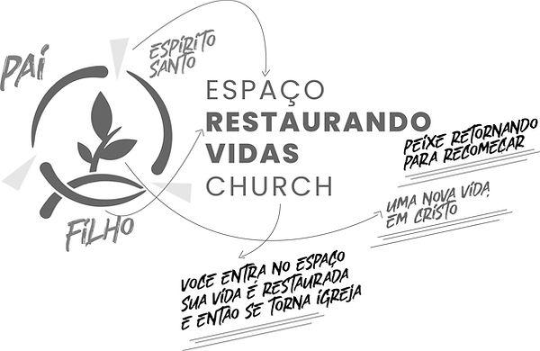 logo_ervchurch_explicada.jpg