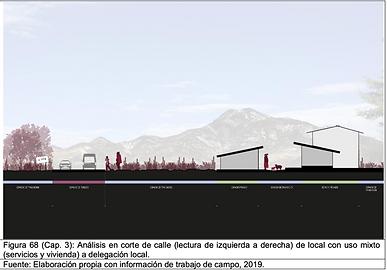 propuesta calles.png