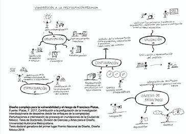 esquema_diseño_complejo.png