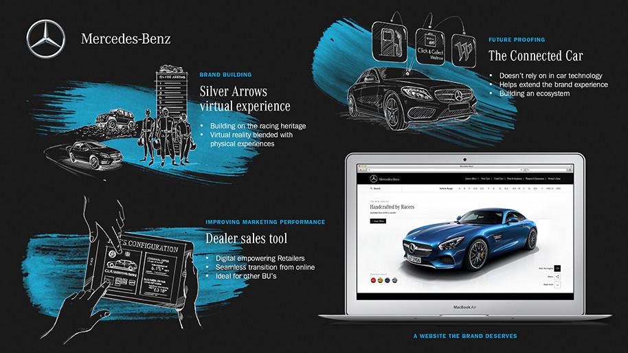 Mercedes UK website pitch
