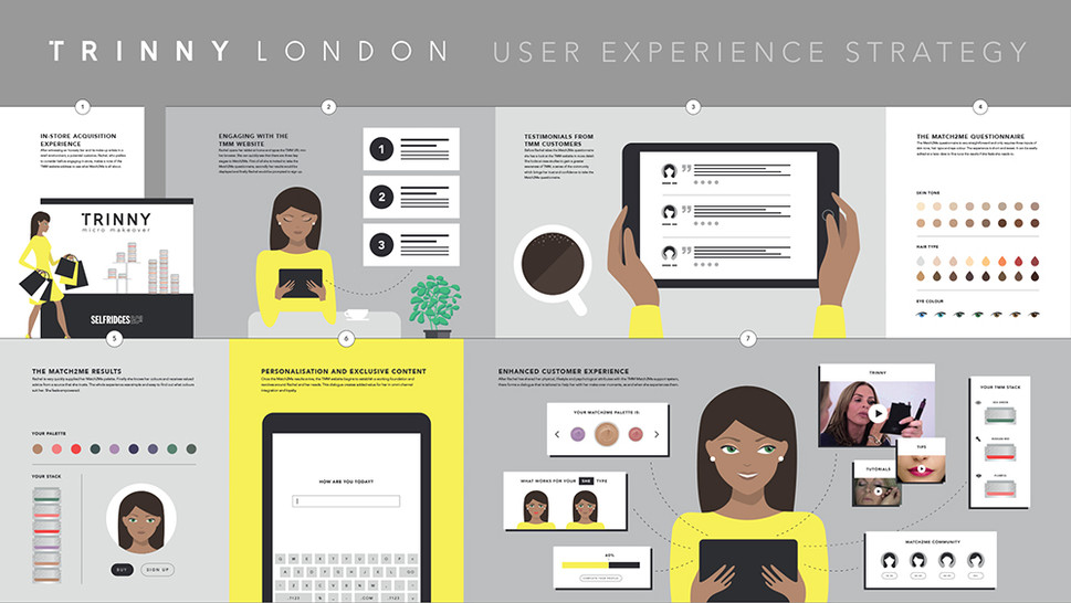 Trinny London UX Strategy