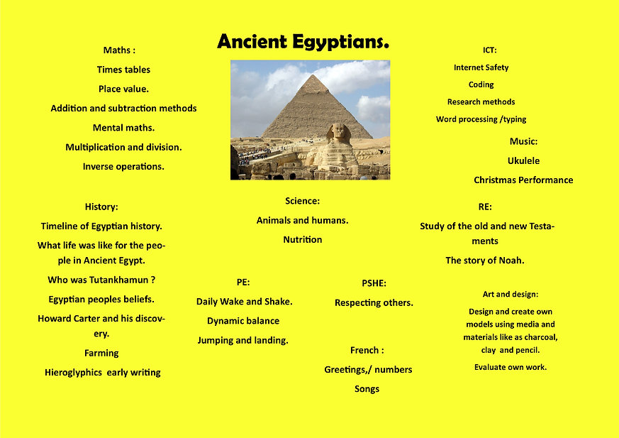 Y3 Ancient egypt curriuclum map.jpg