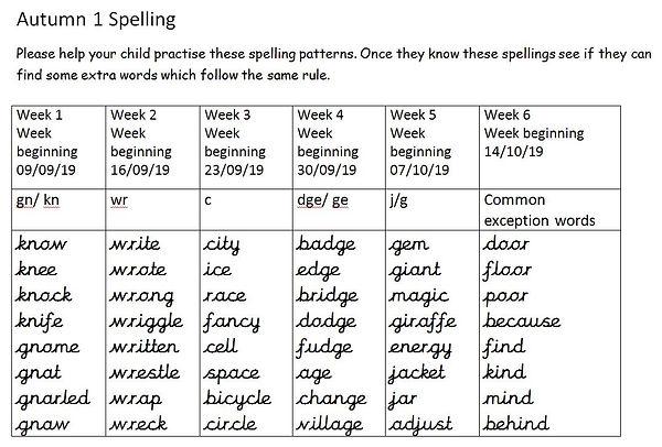 yr2 spellings.JPG