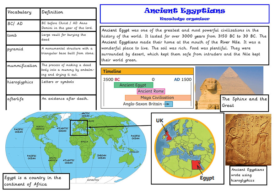 Y3 Ancient Egypt  knowledge organiser.jp