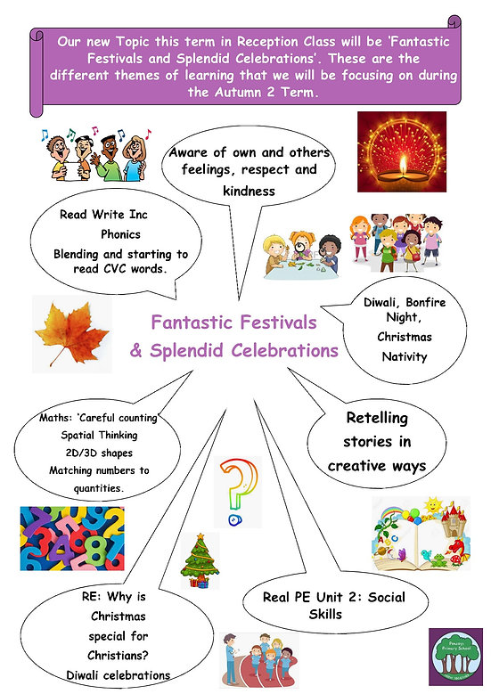 Fantastic Festivals and Splendid Celebra
