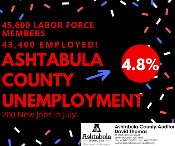 July 2019 Unemployment Numbers