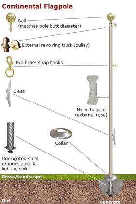 Satin Continental External Aluminum Flagpole