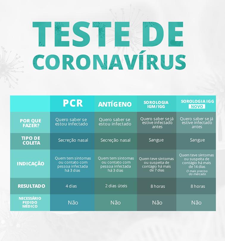 Tabela COVID.png