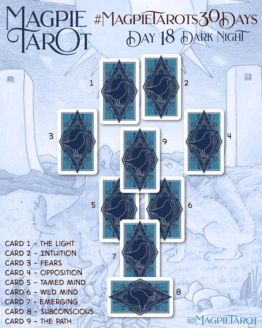 Day 18 of Magpie Tarot's 30 Days